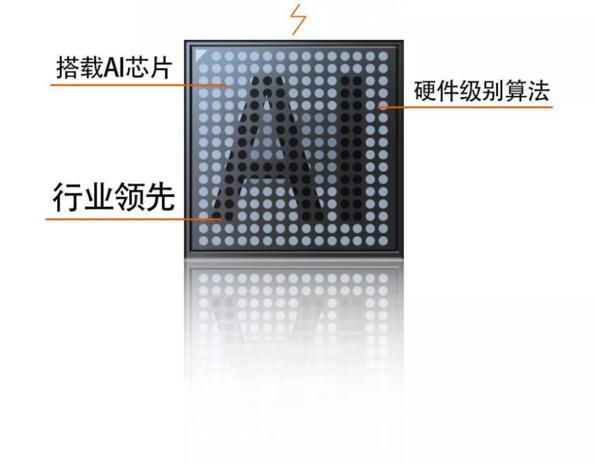AI芯片加速
